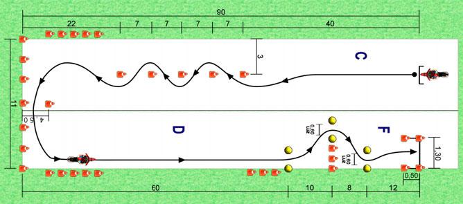 Visualización de la prueba de maniobras del carnet A1 maniobreas C-D-F