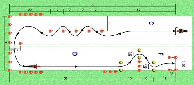 Maniobras en circuito cerrado a1 (2)