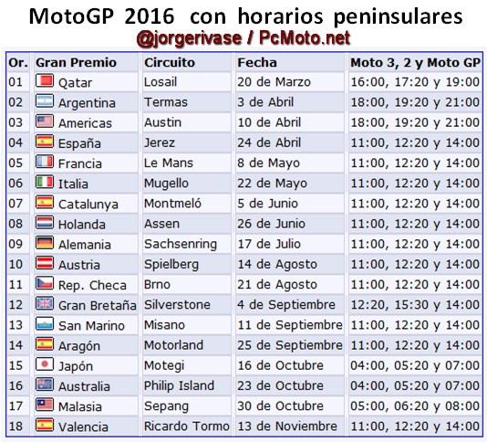 Calendario del Campeonato de Moto Gp 2015