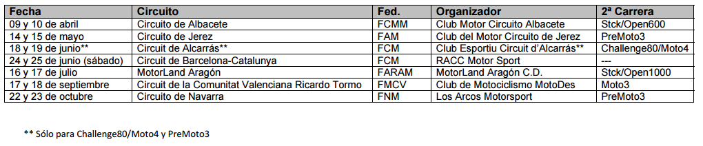 Calendario Campeonato de España de Velocidad