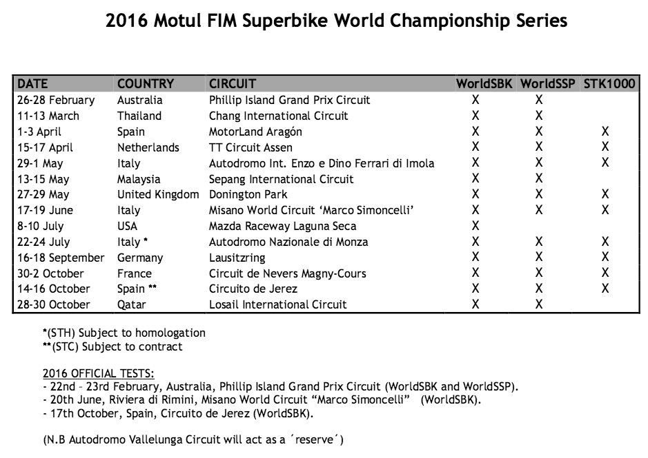 mundial de superbike calendario 2016