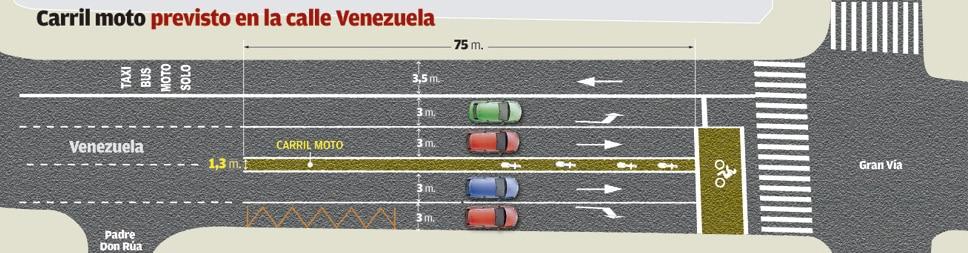 carril-moto-zona-adelantada-vigo