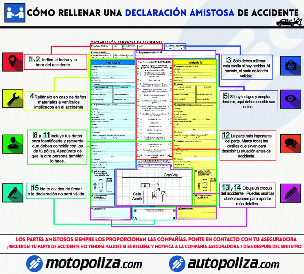 Declaración Amistosa de Accidentes