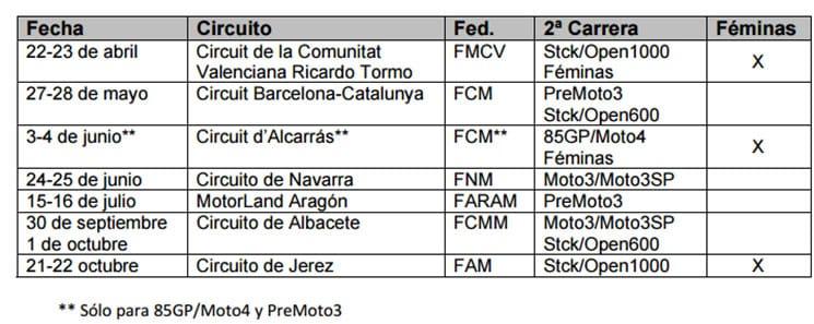 Calendario RFME Campeonato de España de Velocidad