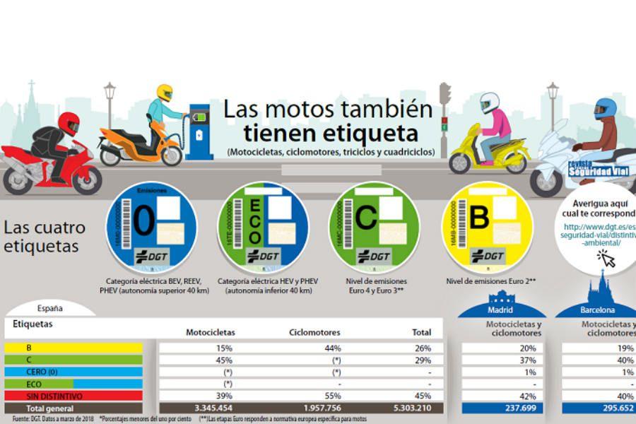 etiquetas-motos